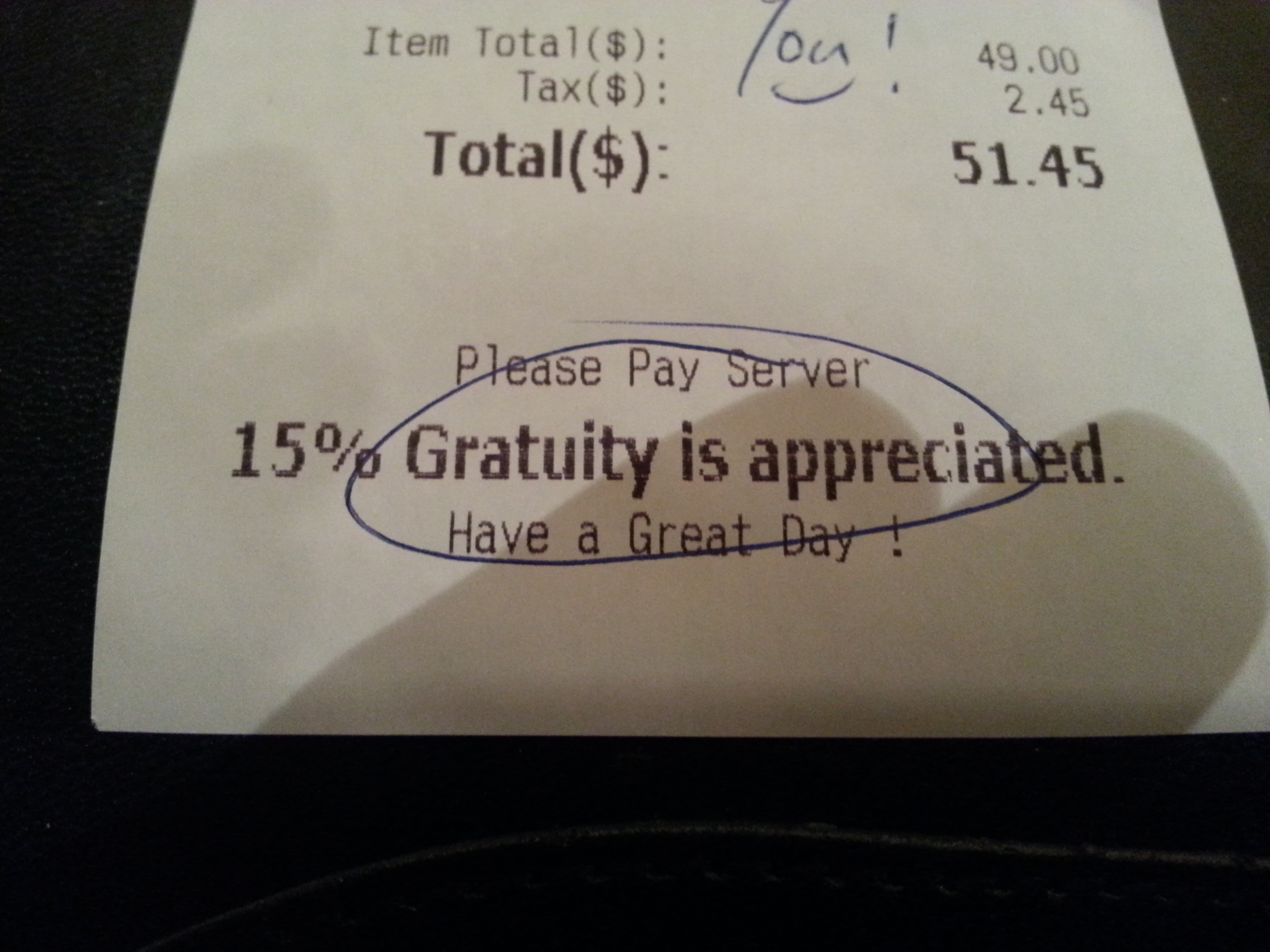 the issue with tipping for service